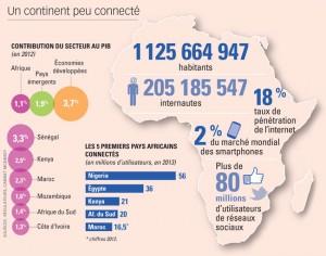 afrique-taux-connectivite-2012