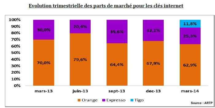 ARTP Rapport T1-2014 - 5