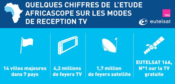 TV-Satellite-Afrique-Ouest-Eutelsat-TNS-Chiffres-700x335